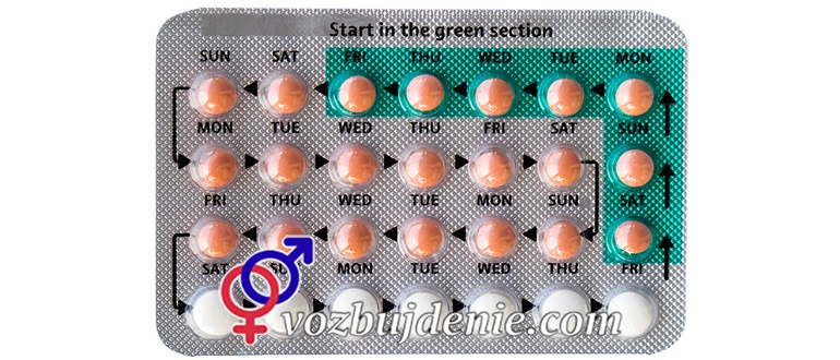 priem-protivozachatochnyx-tabletok-mozhno-li-zaberemenet
