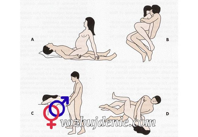 позы в сексе во время беременности